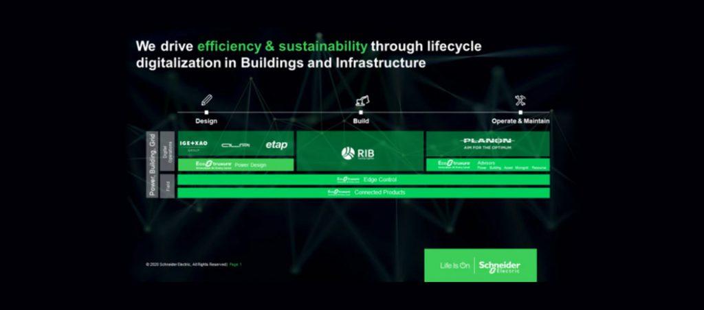 Schneider Electric: investimento na Planon para transformar edifícios